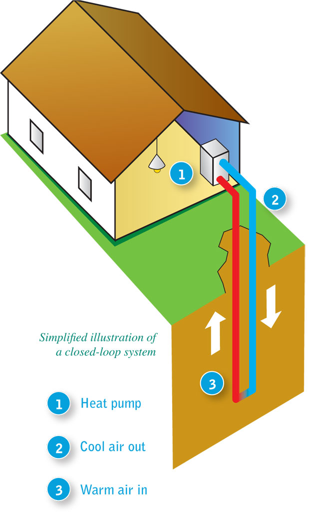 geothermal-disgram